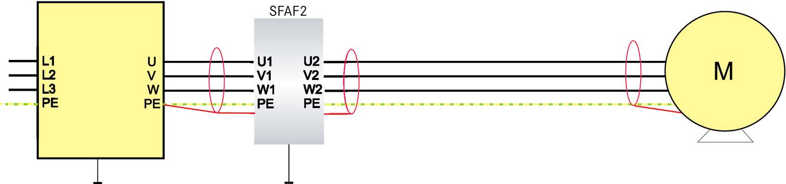 Sinusfilterprinzip